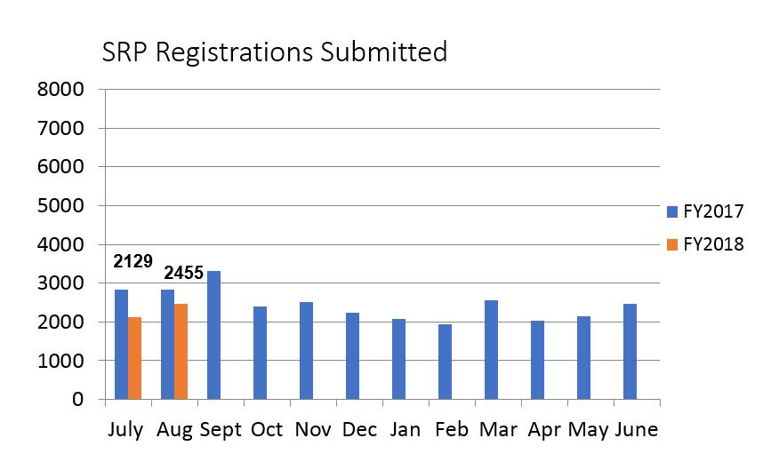 Srec Registration Program Nj Oce Web Site