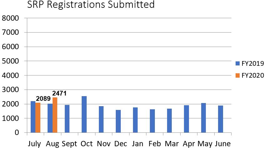 SREC Registration Program | NJ OCE Web Site